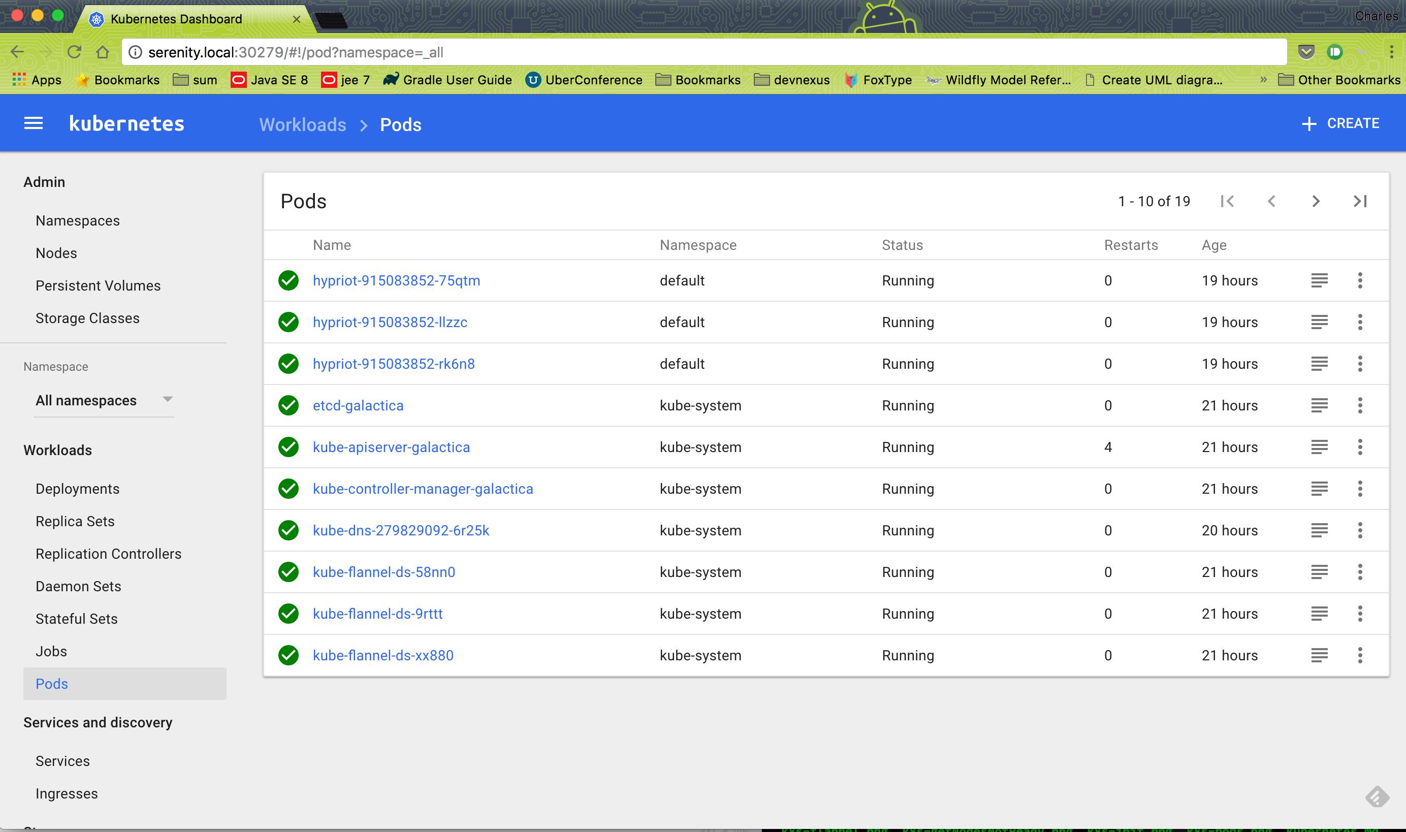 k8s-dashboard-browser